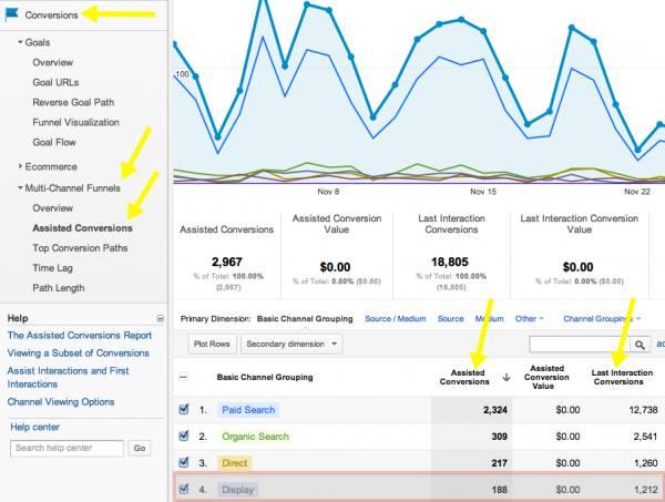 Digital Marketing Courses - 5 Reasons why Digital Marketing